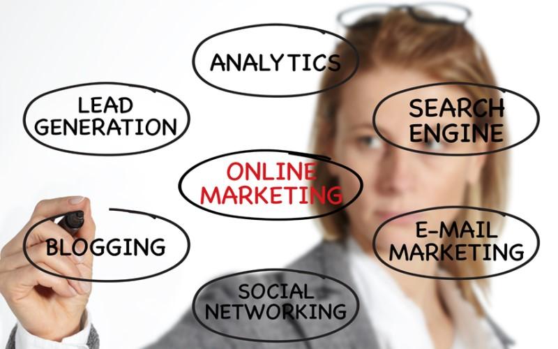 數位行銷工具